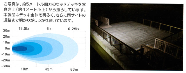 BMO 拡散スーパーLEDライト5灯 [BM-WL50W-SFL]