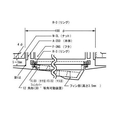 イケダ式 スカッパー A-351 【イケダ商会】
