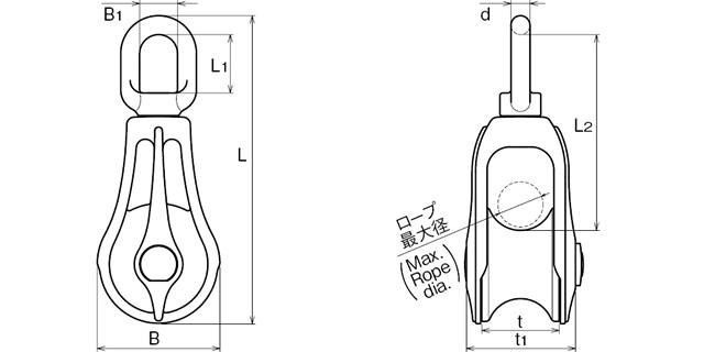 ステンレス製 吊ローラーP型