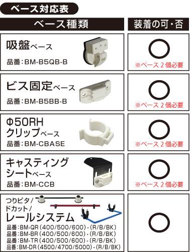 BMO つりピタ/ドカット/マルチトレイ ワイド型 [BM-P200]