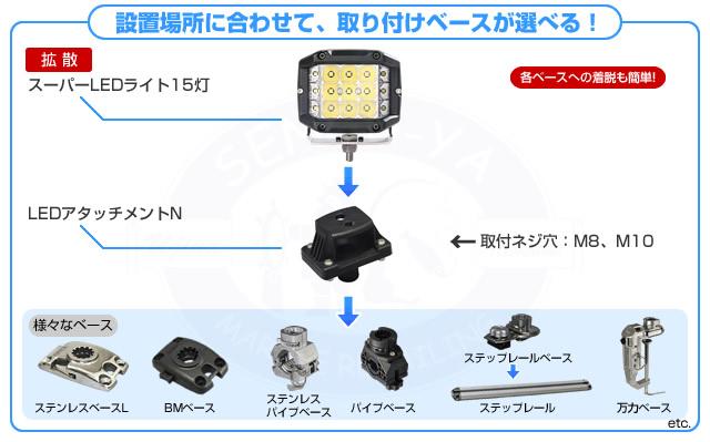 BMO 拡散スーパーLEDライト15灯 [40A0021] 光度:6750lm