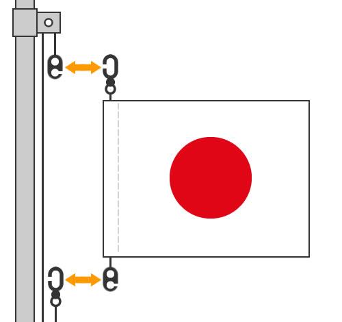 国際信号旗 旗