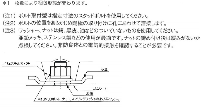 防触亜鉛板KZC