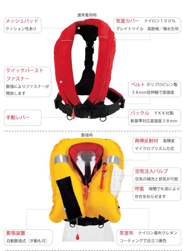 オーシャンRE-5型 自動膨張式ライフジャケット 救命胴衣