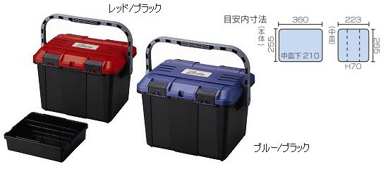 リングスター ドカットシリーズ 工具箱