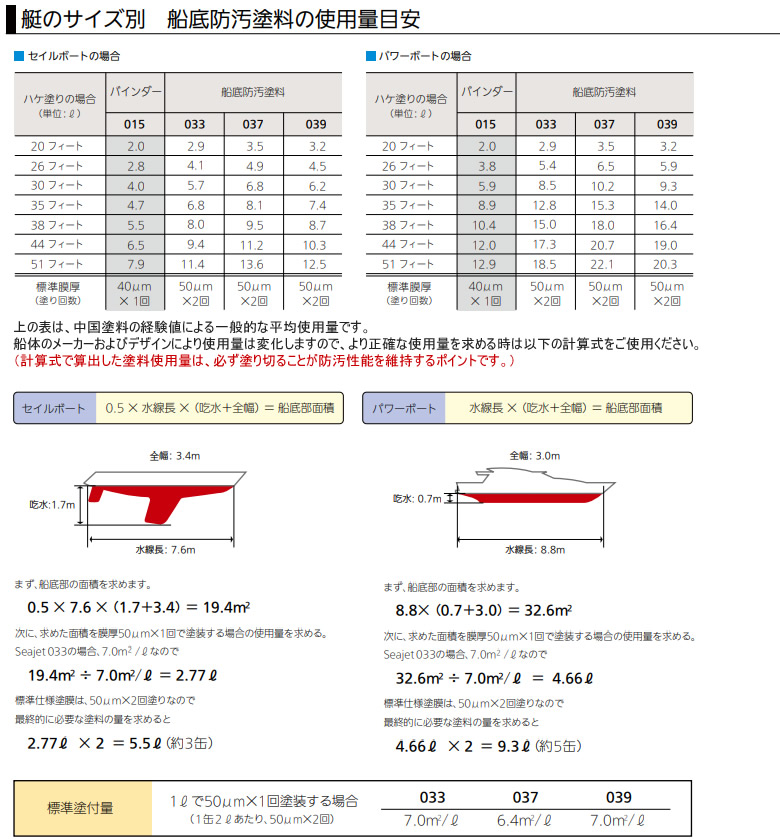 シージェット プレジャーボート専用 定番品 seajet