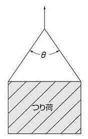 JIS ロック加工 玉掛ワイヤー G/O メッキ